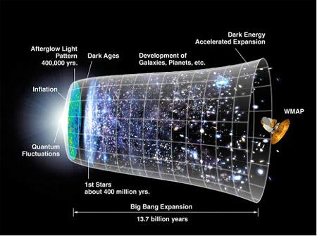 2nd-big-bang