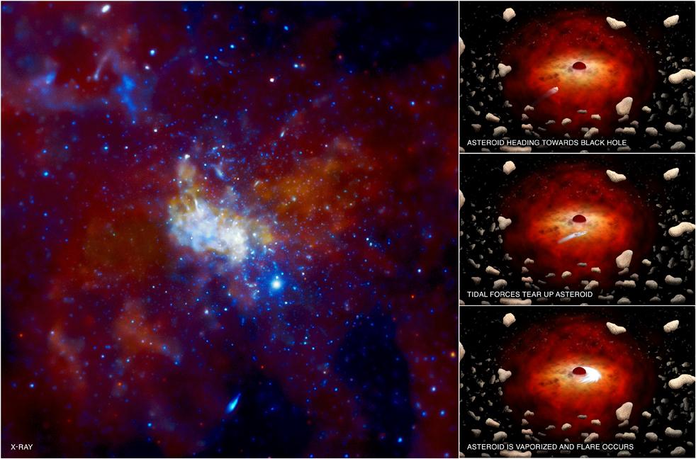 La regione Sagittarius A* al centro della nostra Galassia osservata nei raggi X dall'Osservatorio orbitante Chandra della NASA. Sulla destra, ricostruzione artistica della distruzione e della vaporizzazione di un asteroide, durante la quale viene prodotto un flare nei raggi X. Crediti: X-ray: NASA/CXC/MIT/F. Baganoff et al.; Illustrations: NASA/CXC/M.Weiss