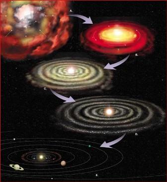 L'evoluzione del Sistema solare in una rappresentazione artistica