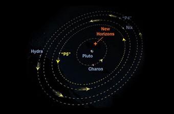 """Il sistema plutoniano, nel dettaglio le orbite di Caronte, Nix, Hydra, """"P4"""" e """"P5"""". Credit: NASA"""