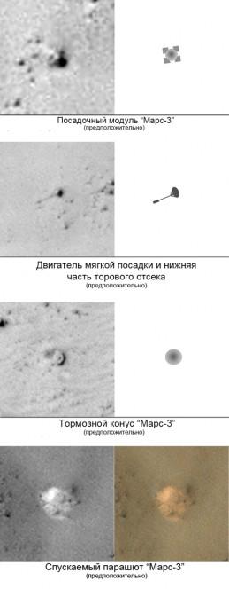 Confronto tra le immagini e gli schizzi dei pezzi di Mars3 identificati da Vitaliy. Dall'alto: il lander, il retrorazzo, lo scudo termico e infine il paracadute solo parzialmente aperto. Crediti: NASA / JPL / UA / Vitaliy Egorov
