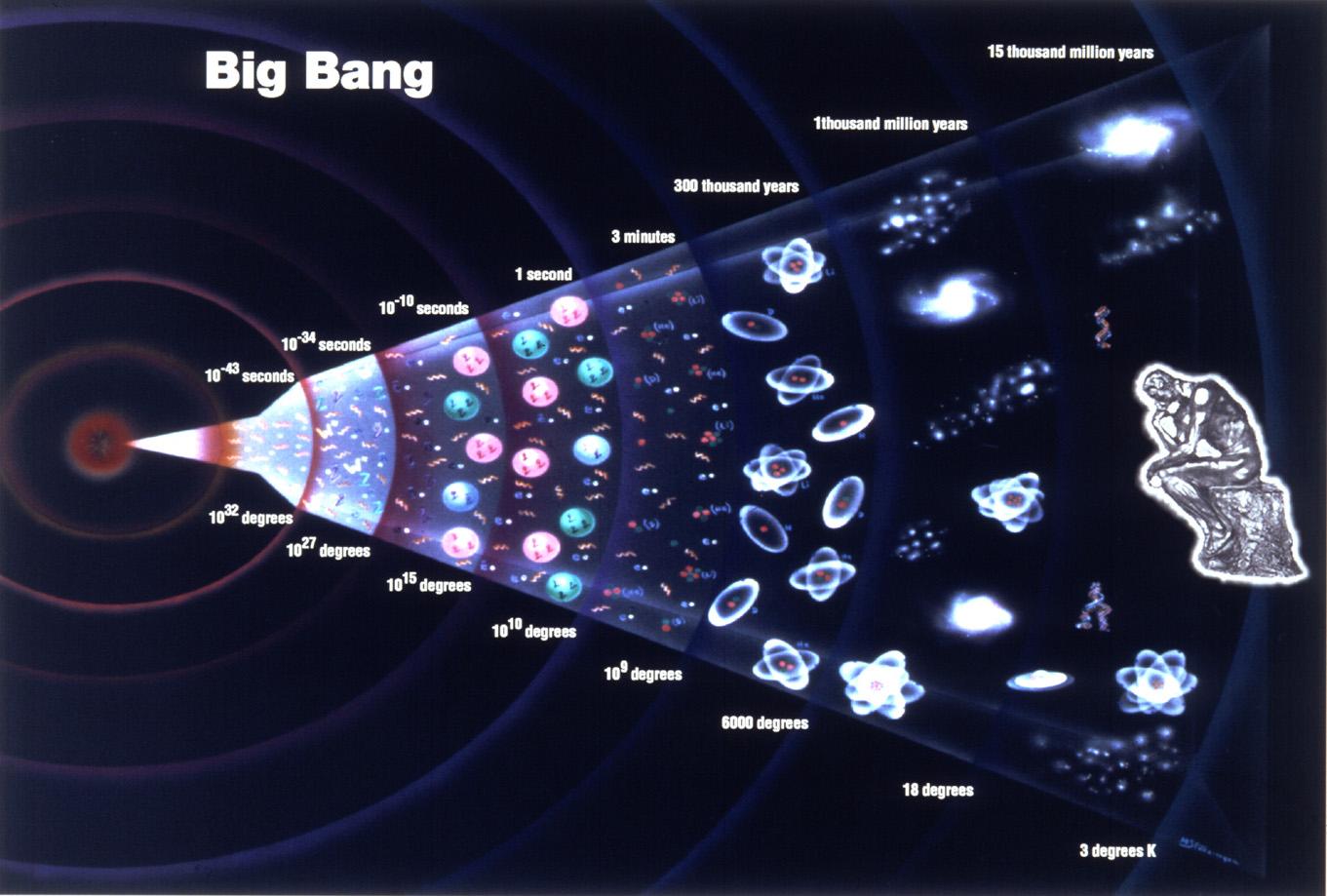 Big Bang incontri