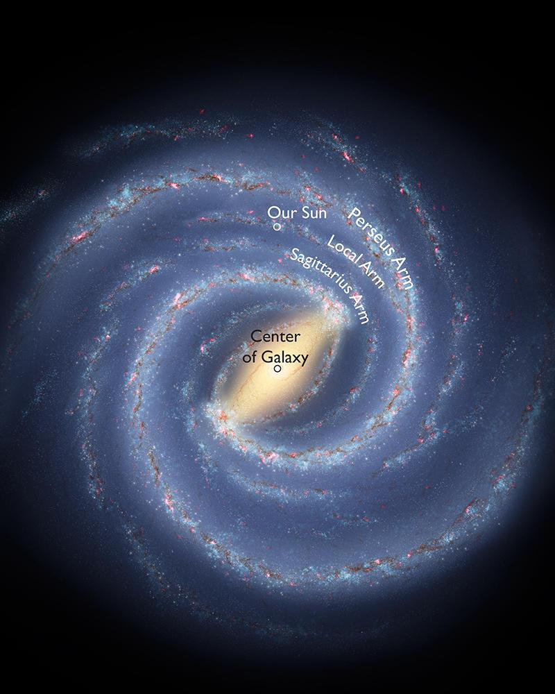 Il Sistema Solare Non è Periferico