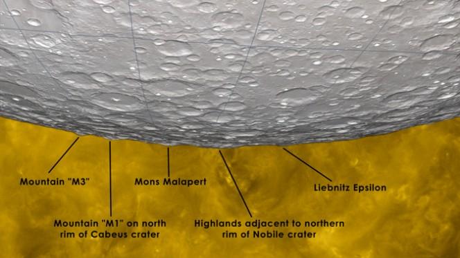 Alcuni dei rilievi riconosciuti nell'immagine sul bordo del disco lunare. Crediti: NASA/SDO/LRO/GSFC