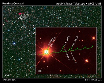Nell'immagine è indicata in verde la traiettoria della stella nana rossa Proxima Centauri nei prossime dieci anni, così come la vedrà il telescopio spaziale Hubble. Il percorso 'ad onda' è dovuto all'effetto di parallasse legato al moto della Terra attorno al Sole. Crediti: NASA, ESA, K. Sahu and J. Anderson (STScI), H. Bond (STScI and Pennsylvania State University), M. Dominik (University of St. Andrews), and Digitized Sky Survey (STScI/AURA/UKSTU/AAO)