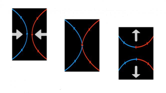 Riconnessione magnetica