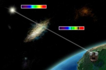assorbimento luce quasar