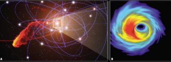 """Quando il gas si avvicina al buco nero, forma un """"toro"""" di plasma relativistico (A) che emette energia lungo tutto lo spettro dalla luce visibile ai raggi X (B). Credit: ESO/S.Noble"""