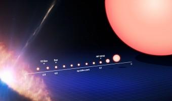 Il ciclo di vita di una stella simile al Sole, dalla nascita a sinistra fino allo stadio di nana bianca (ESO).