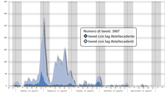 graph-tweets-large