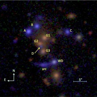 Immagine composita ottenuta al telescopio NOT. A, B, C e D sono quattro delle sei immagini riflesse di un quasar retrostante identificate dallo studio. G1–G3 sono galassie brillanti dell'ammasso che ha provocato l'effetto lente gravitazionale. Visibileanche un arco gravitazionale (arc) prodotto da una galassia sullo sfondo e una stella nana bianca in primo piano (WD).