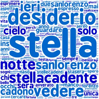 La word cloud delle parole  della notte di San Lorenzo. Cliccare sull'immagine per la versione interattiva