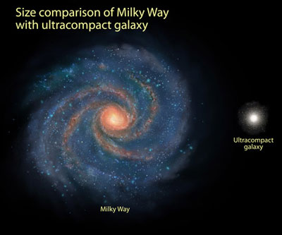 Ultra- compact Galaxy