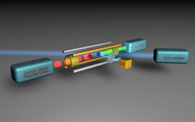Una rappresentazione schematica del set-up sperimentale per la spettroscopia del photon-recoil. Uno ione ausiliario (o ione logico, blu) è catturato in una trappola ionica insieme con lo ione da indagare (o ione da spettroscopia, rosso).  Crediti: PTB