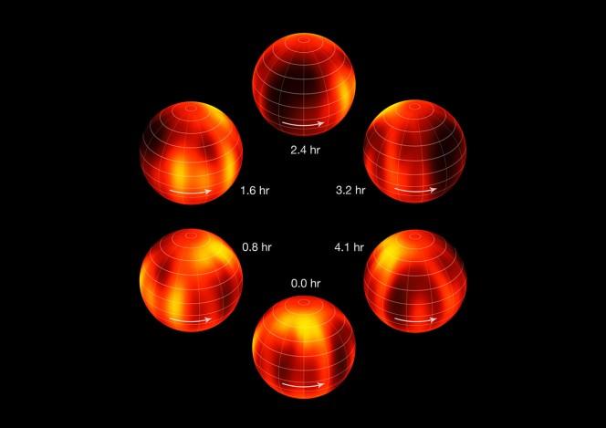 La figura mostra l'oggetto a sei tempi diversi, con intervalli equidistanti, mentre ruota una volta intorno al proprio asse. Crediti: ESO/I. Crossfield