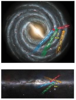 Vista in pianta e di taglio della Via Lattea con indicate le posizioni e le direzioni di alcune stelle della nuova classe di iperveloci. Si tratta di stelle simili al Sole che viaggiano a una velocità di oltre un milione e mezzo di chilometri all'ora relativamente alla galassia: abbastanza da sfuggirne l'attrazione gravitazionale. Crediti: Julie Turner, Vanderbilt University/NASA/ESO
