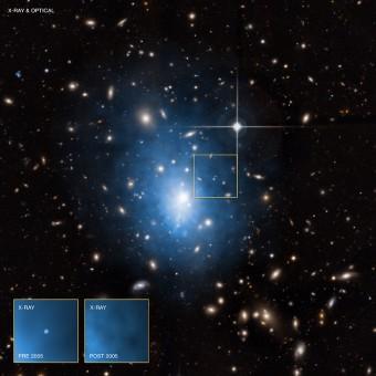 Immagine composita nei raggi x (celeste) e nella luce visibile dell'ammasso di galassie denominato Abell 1795. Nel riquadro è indicata l'area dove il telescopio spaziale Chandra ha osservato l'apparizione e lascomparsa, nel 2005, del bagliore nei raggi X  associato alla distruzione di una stella da parte della forza gravitazionale esercitata da un buco nero di massa intermedia, come si vede nei due pannelli in basso a sinistra. Crediti: nei raggi X, NASA/CXC/Univ. of Alabama/W.P.Maksym et al & NASA/CXC/GSFC/UMD/D. Donato, et al; nella banda ottica, CFHT