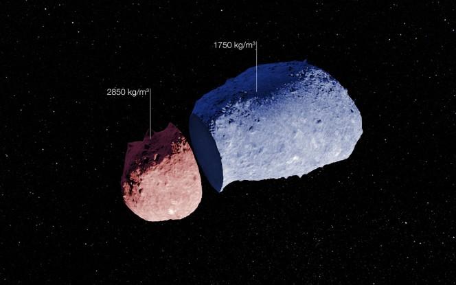 Schema dell'asteroide (25143) Itokawa. Crediti: ESO. Acknowledgement: JAXA
