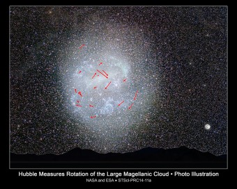 Le frecce in questa illustrazione fotografica indicano le misure migliori effettuate con Hubble del movimento di stelle all'interno della Grande Nube di Magellano. Ogni freccia rappresenta il movimento predetto per i prossimi 7 milioni di anni. Crediti: NASA, ESA, A. Feild and Z. Levay (STScI), Y. Beletsky (Las Campanas Observatory), and R. van der Marel (STScI)