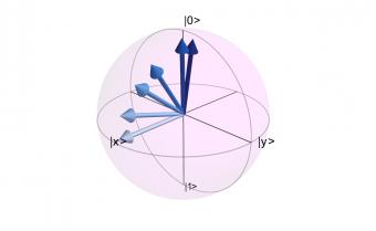 Misura dello spin di un elettrone. Crediti: FOM.