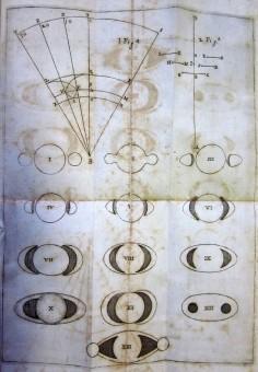 Fig. 3 Disegni di Saturno tratti da Brevis annotatio in systema Saturnium del 1660 di Eustachio Divini, costruttore di alcuni tra i migliori cannocchiali della metà del XVII secolo. Un esemplare dei suoi strumenti è esposto nel percorso della Mostra.