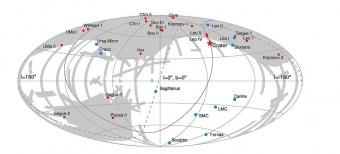 La posizione nel cielo dei satelliti della Via Lattea. I punti blu indicano gli oggetti deboli, quelli rossi gli oggetti ultra deboli. Quello scoperto grazie alle osservazioni del VST è indicato dalla stella rossa. Crediti:  Vassily Belokurov et al.