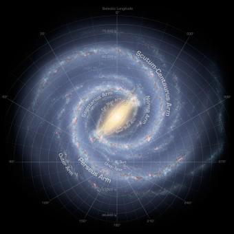 Rappresentazione artistica della struttura a spirale della Via Lattea. Utilizzando le immagini a infrarossi del telescopio spaziale Spitzer. Crediti: NASA.
