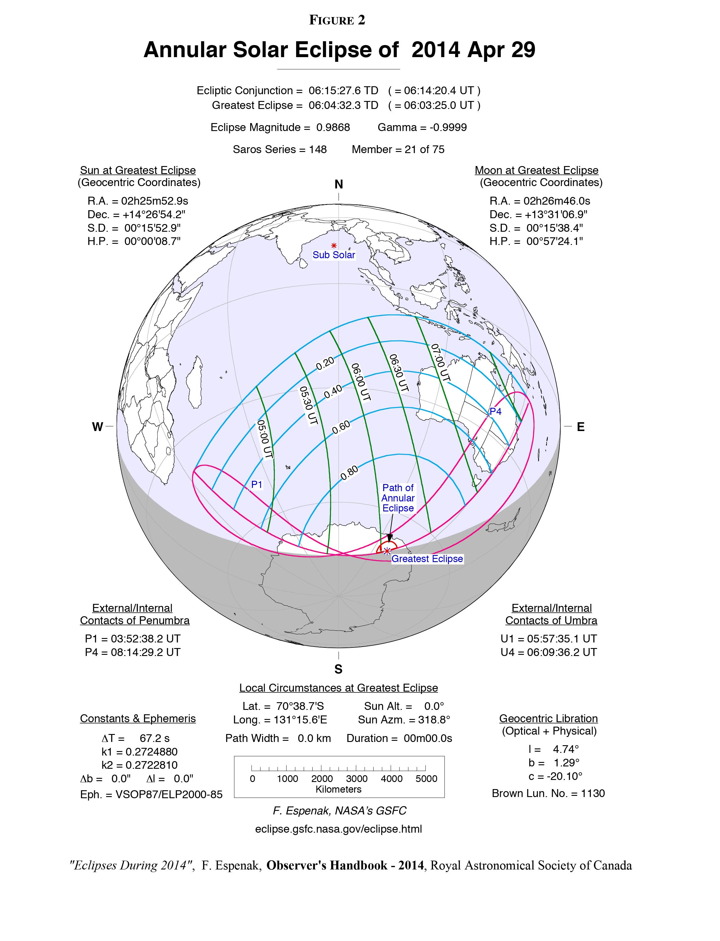 Questo grafico NASA mostra il percorso dell'eclissi solare anulare sulla superficie terrestre. Crediti: NASA, Fred Espenak.