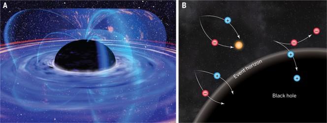 Le proprietà gravitazionali (A) e quantistiche (B) dei buchi neri. Crediti:NASA/ESA/XMM-NEWTON/SCIENCE SOURCE