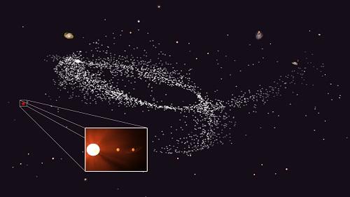 La stella di Kapteyn e i suoi pianeti vengono probabilmente da una galassia nana ora fusa con la Via Lattea. Il riquadro in basso mostra il caratteristico fascio di stelle che deriva da simili eventi di fusione galattica. Crediti: Victor Robles, James Bullock, Miguel Rocha / University of California Irvine, Joel Primack / University of California Santa Cruz