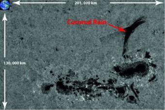 Il mosaico di immagini ottenute con SST rivela una cascata di pioggia coronale (indicata dalla freccia) riversantesi nella macchia solare sulla superficie del Sole. La Terra viene riportata come riferimento dimensionale. Crediti: E. Scullion/SST