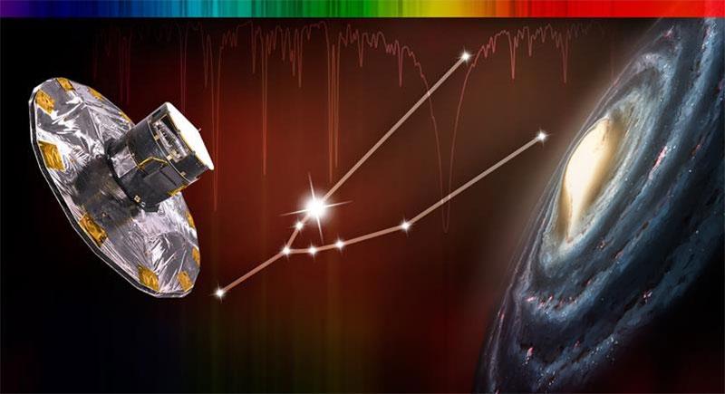 Il primo modo standardizzato per misurare le caratteristiche stellari è stato predisposto per la missione ESA Gaia. Crediti: Amanda Smith/Cambridge Institute of Astronomy
