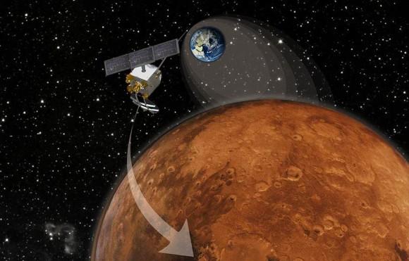 La sonda dell'ISRO Mars Orbiter Mission (MOM) è sempre più vicina al pianeta Marte: arriverà il prossimo 24 settembre. Crediti: ISRO