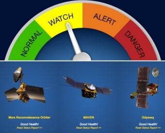 Status report della NASA, relativamente alle sue tre sonde marziane, dopo il flyby della cometa Siding Spring. Fonte: NASA/JPL