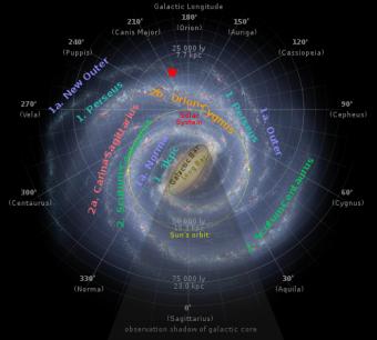 Una variabile Cefeide che pulsa in un modo completamente differente da tutte quelle osservate finora nella Via Lattea.