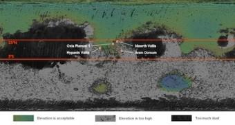 Sono Quattro I possibili siti individuate per lo sbarco del rover: Mawrth Vallis, Oxia Planum, Hypanis Vallis and Aram Dorsum, evidenziati nell'immagine. Tutti e quattro si trovano vicini all'equatore marziano. Credit: ESA/Roscosmos/LSSWG
