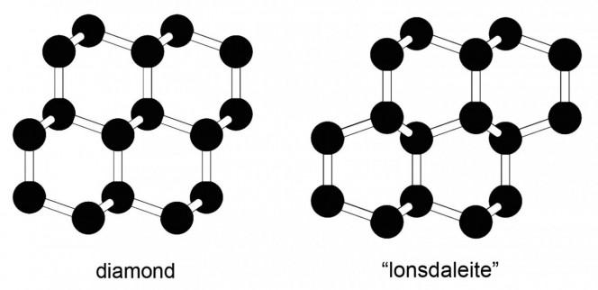 Diamante e Lonsdaleite a confronto. Entrambi costituiti da atomi di carbonio in struttura tetraedrica. Crediti: Péter Németh.