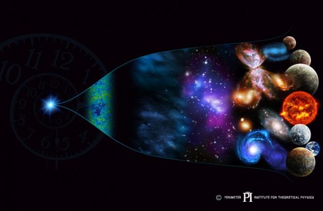 Illustrazione del concetto di freccia del tempo. Credit: Perimeter Institute