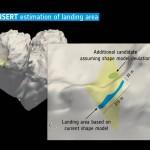ESA_Rosetta_Philae_CONSERT_landingsiteestimate-1024x721