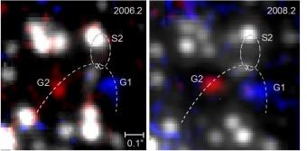 Immagini ad alta risoluzione del centro della Via Lattea prese nel 2006 e nel 2008 dallo strumento SINFONI al VLT. Le due nubi di gas G1 e G2 sono rappresentate rispettivamente in blu e rosso. La x indica la posizione del buco nero supermassiccio. Crediti: MPE