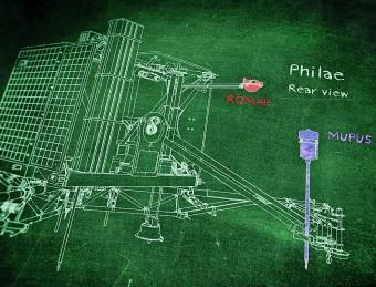 Rappresentazione schematica del retro di Philae, con evidenziati gli strumenti ROMAP e MUPUS. Crediti: DLR