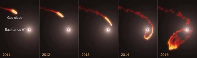 Crediti: M. Schartmann e L. Calcada/ European Southern Observatory e Max-Planck-Institut fur Extraterrestrische Physik