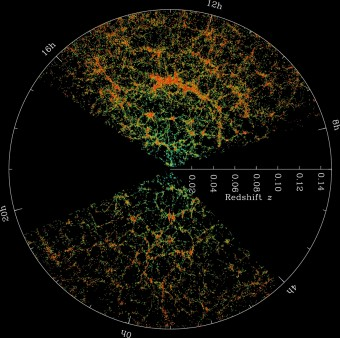 La mappa dell'Universo ottenuta dalla survey SDSS. Ogni puntino rappresenta una galassia. Credit: SDSS