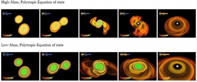 L'immagine illustra due sequenze relative alla simulazione del merging di due stelle di neutroni di massa eguale. Courtesy: L.Rezzolla/AEI,ZIB,LSU