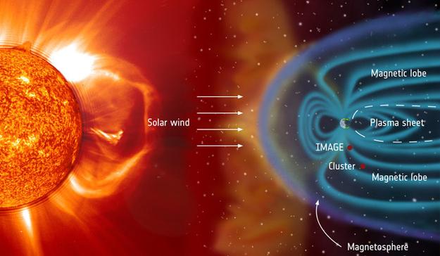 Le aurore sono lo spettacolo più evidente dell'effetto del Sole sulla Terra, ma molti aspetti di questi fenomeni sono ancora poco conosciuti. Crediti: ESA.