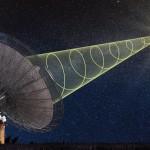 Rappresentazione artistica di un Fast Radio Burst (FRB) il cui segnale polarizzato viene captato dal radiotelescopio di Parkes in Australia Crediti: Swinburne Astronomy Productions