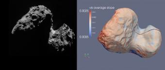 """A sinistra una immagine ottenuta dalla Navigation Camera della missione Rosetta che mostra il nucleo in una orientazione simile a quella della mappa della  """"Pendenza Spettrale"""" (""""Spectral Slope"""" in inglese) mostrata a destra. Tale quantità viene utilizzata per ricavare informazioni sulla composizione e/o sullo stato di alterazione del materiale presente sulla superficie del nucleo. Le minori pendenze (le aree in blu chiaro nella mappa di destra) sono chiaramente visibili nella regione del """"neck"""" (collo) che è  quella con il massimo livello di attività (emissione di gas e  polveri) osservato fino ad oggi"""