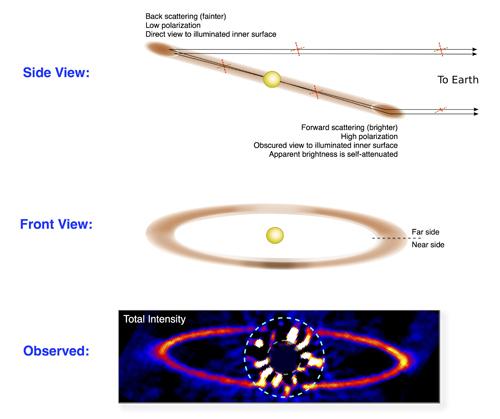 Crediti: Marshall Perrin (Space Telescope Science Institute)