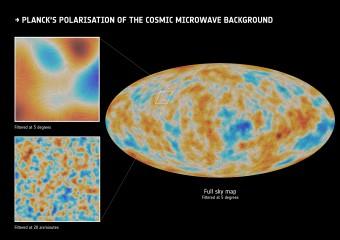 La polarizzazione del fondo cosmico a microonde: l'intero cielo e due livelli di dettaglio (5 gradi in alto a sx, 20 arcominuti in basso a sx). Crediti: ESA/Planck