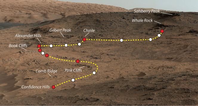 """Percorso e posizioni significative visitate da Curiosity nell'autunno 2014 sull'affioramento """"Pahrump Hills"""", alla base del Monte Sharp nel Cratere Gale. Crediti: NASA/JPL-Caltech/MSSS"""